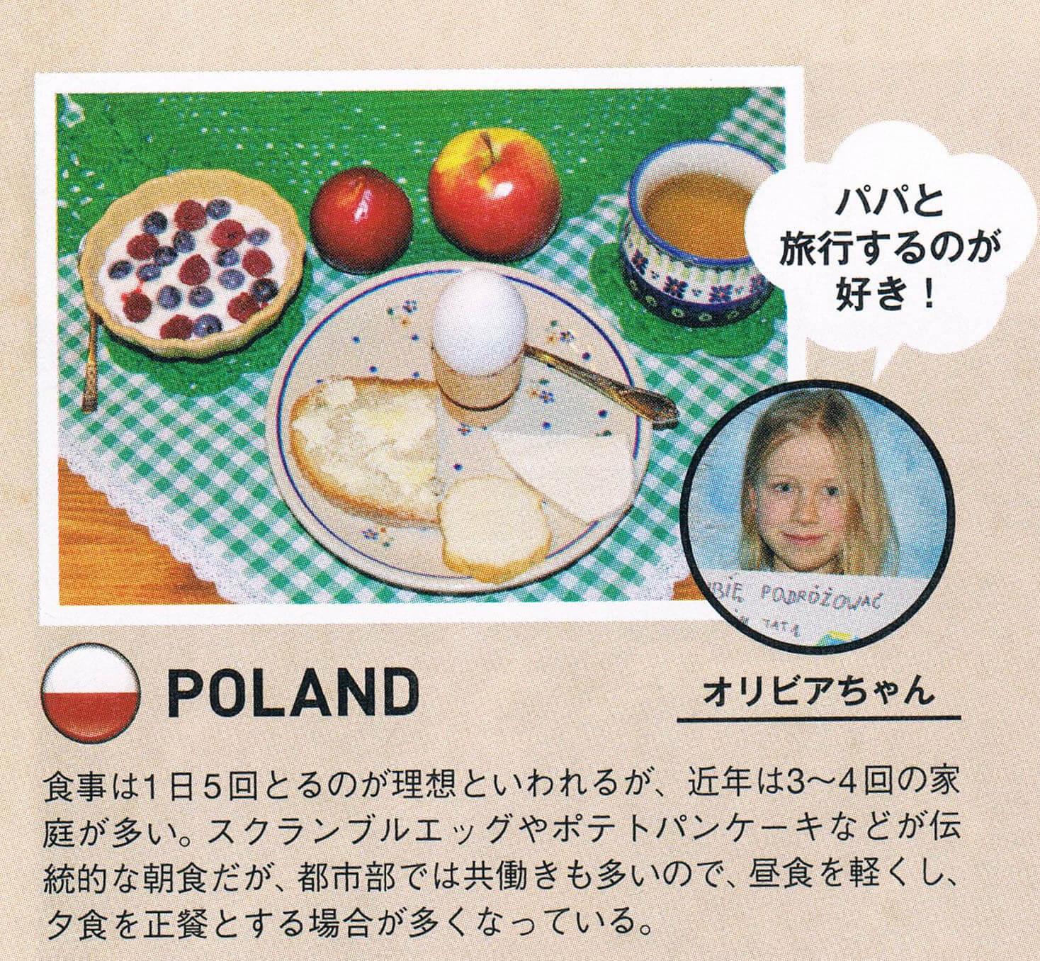 Dzieci śniadanie w Polsce